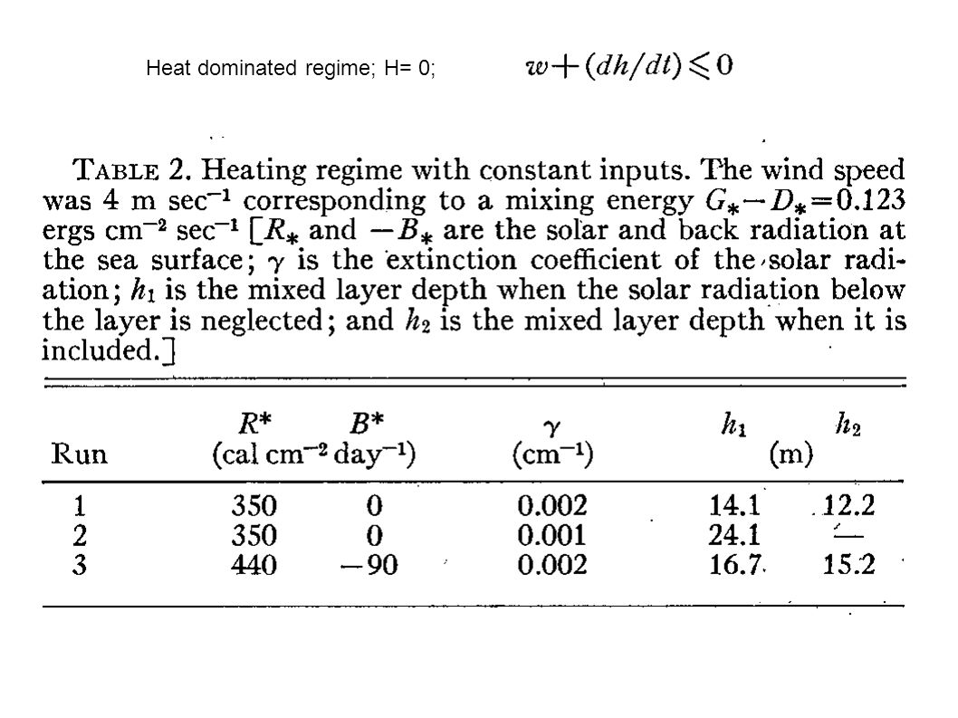 Heat dominated regime; H= 0;
