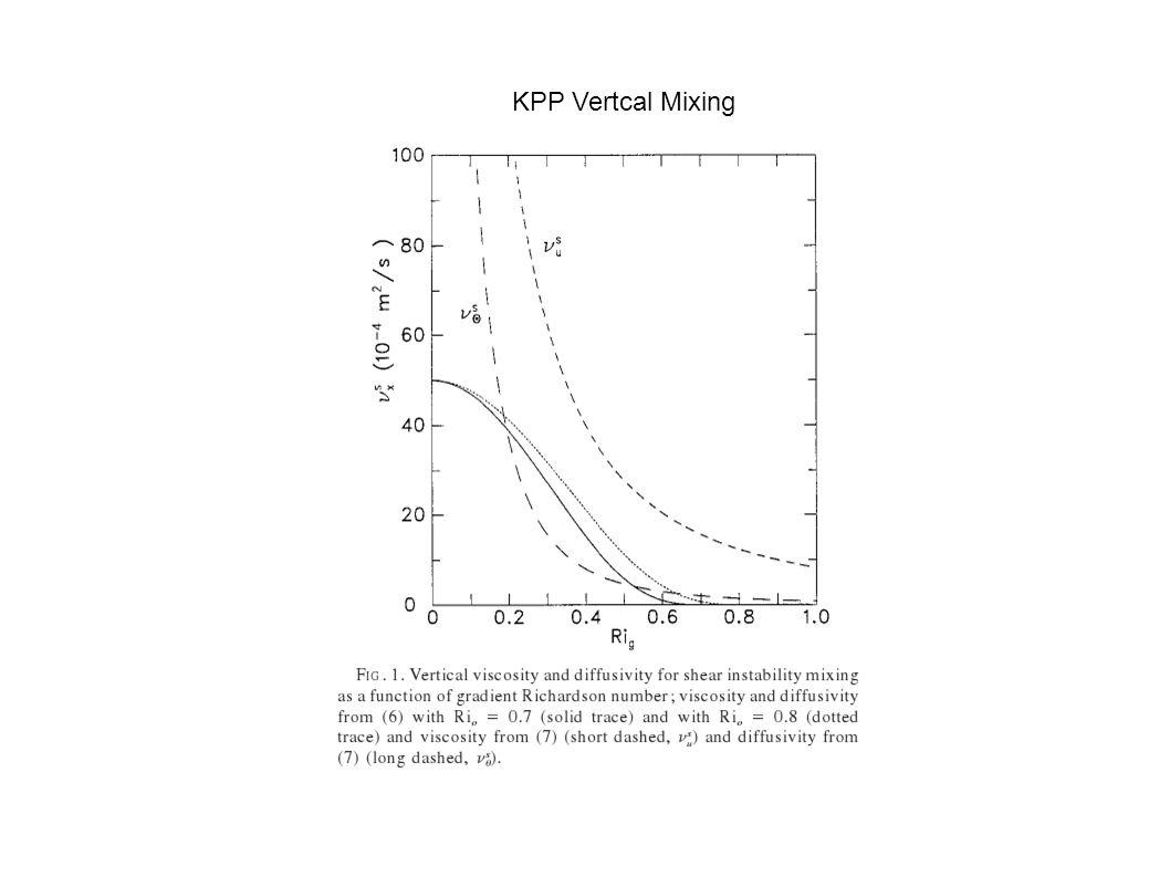 KPP Vertcal Mixing