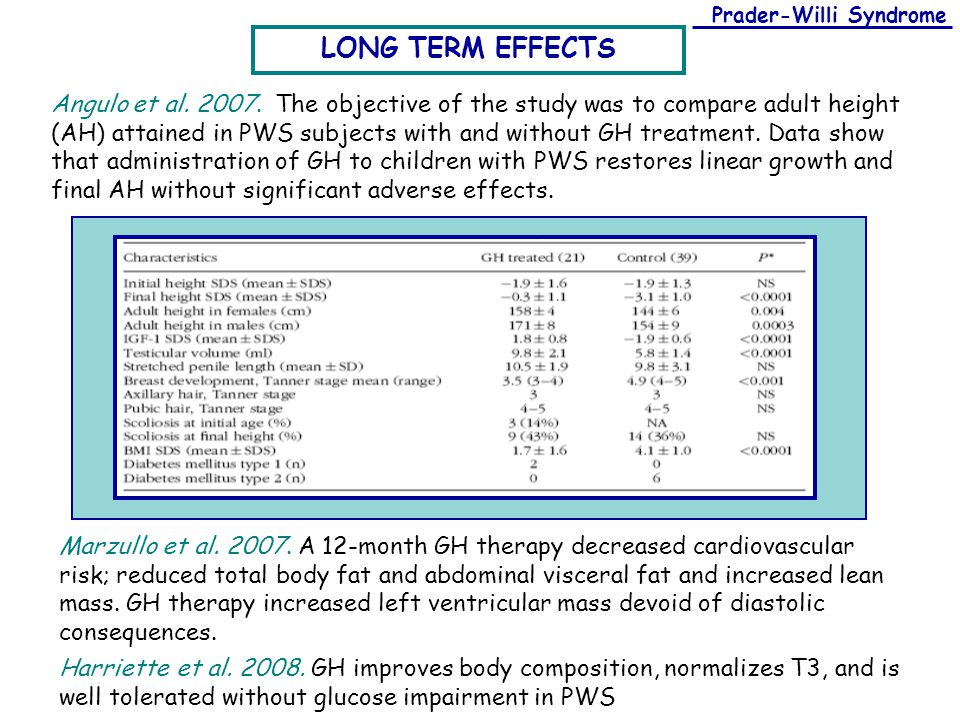 Prader-Willi Syndrome Angulo et al. 2007. The objective of the study was to compare adult height (AH) attained in PWS subjects with and without GH tre