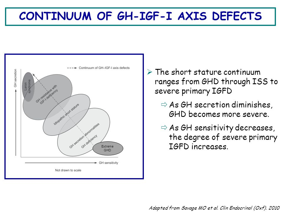  The short stature continuum ranges from GHD through ISS to severe primary IGFD  As GH secretion diminishes, GHD becomes more severe.  As GH sensit