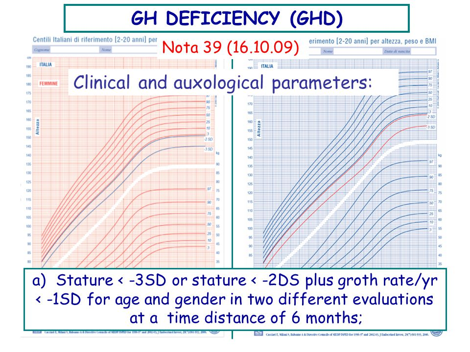 IDIOPATHIC SHORT STATURE (ISS) Children with ISS have a normal birth weight and are GH sufficient.