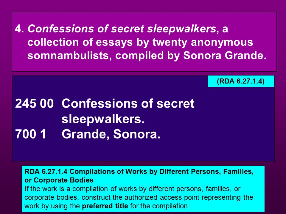 4. Confessions of secret sleepwalkers, a collection of essays by twenty anonymous somnambulists, compiled by Sonora Grande. 245 00Confessions of secre