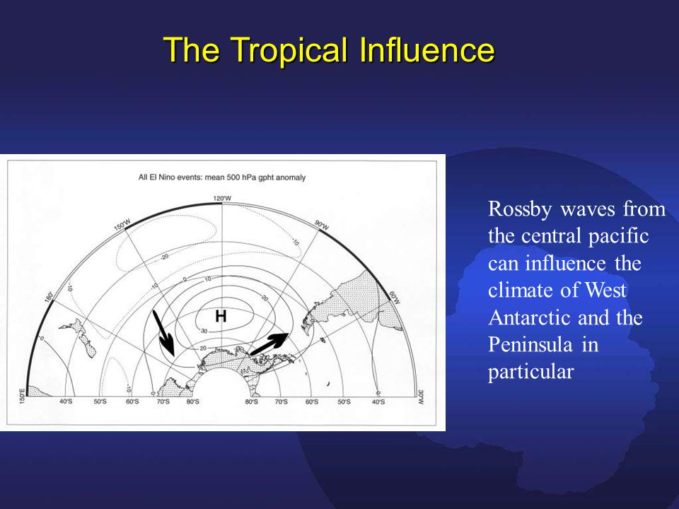 The Tropical Influence Rossby waves from the central pacific can influence the climate of West Antarctic and the Peninsula in particular