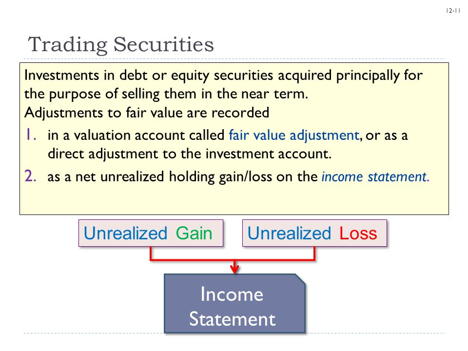 12-11 Trading Securities Investments in debt or equity securities acquired principally for the purpose of selling them in the near term. Adjustments t