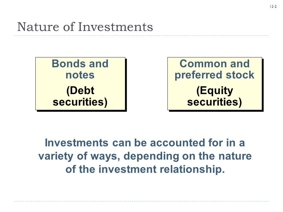12-23 Brief Exercise 12-3  S&L Financial buys and sells securities with the intent of holding for an extended period of time.