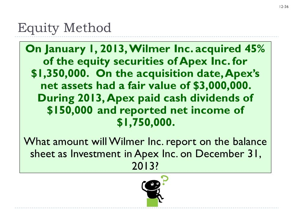 12-36 Equity Method On January 1, 2013, Wilmer Inc. acquired 45% of the equity securities of Apex Inc. for $1,350,000. On the acquisition date, Apex's