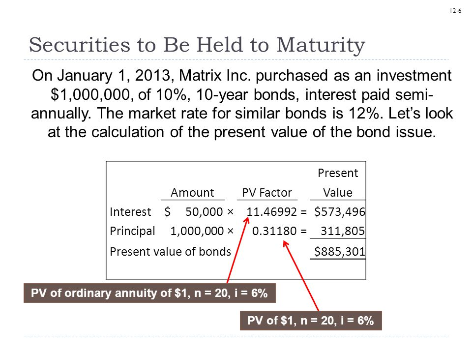 12-7 Securities to Be Held to Maturity Partial Bond Amortization Table January 1, 2013 Investment in bonds1,000,000 Discount on bond investment 114,699 Cash 885,301 June 30, 2013 Cash (stated rate × face amount) 50,000 Discount on bond investment 3,118 Investment revenue 53,118