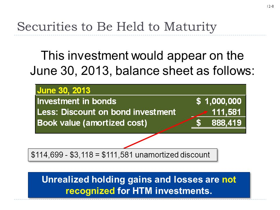 12-49 Fair Value Option GAAP allows companies to use a fair value option for HTM, AFS, and equity method investments.