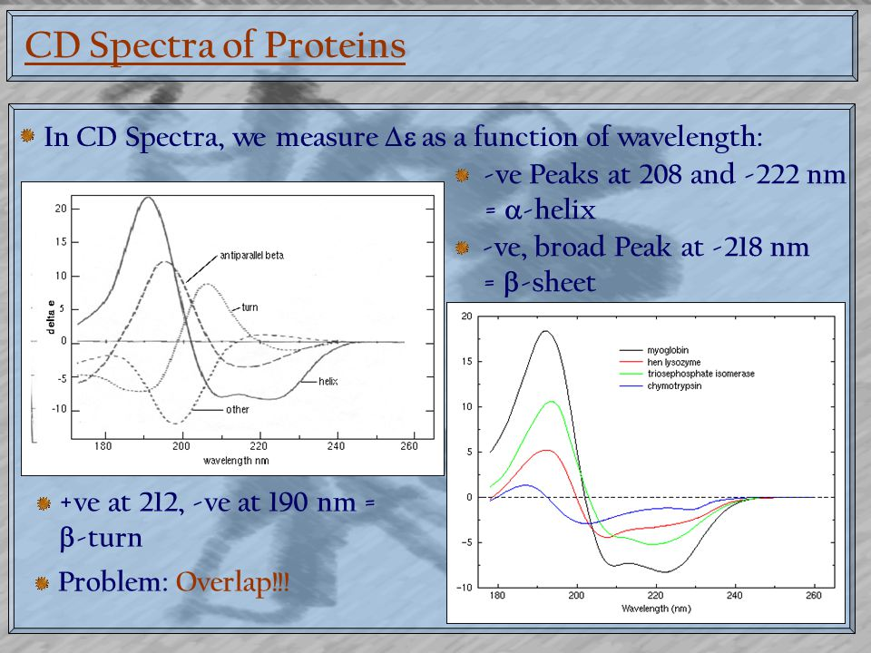 CD Spectra of Proteins In CD Spectra, we measure  as a function of wavelength: -ve Peaks at 208 and -222 nm =  -helix -ve, broad Peak at -218 nm =  -sheet +ve at 212, -ve at 190 nm =  -turn Problem: Overlap!!!