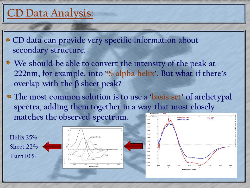 CD Data Analysis: CD data can provide very specific information about secondary structure.