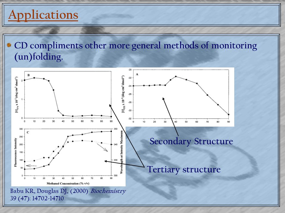 Applications CD compliments other more general methods of monitoring (un)folding.