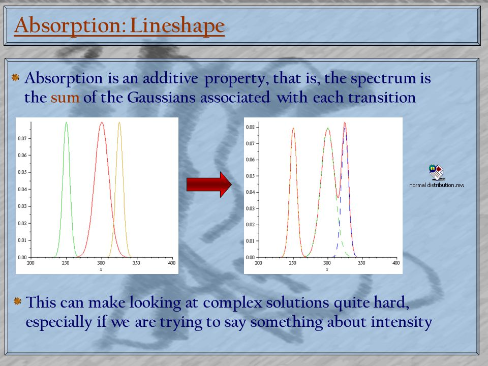 Absorption: Lineshape Absorption is an additive property, that is, the spectrum is the sum of the Gaussians associated with each transition This can make looking at complex solutions quite hard, especially if we are trying to say something about intensity