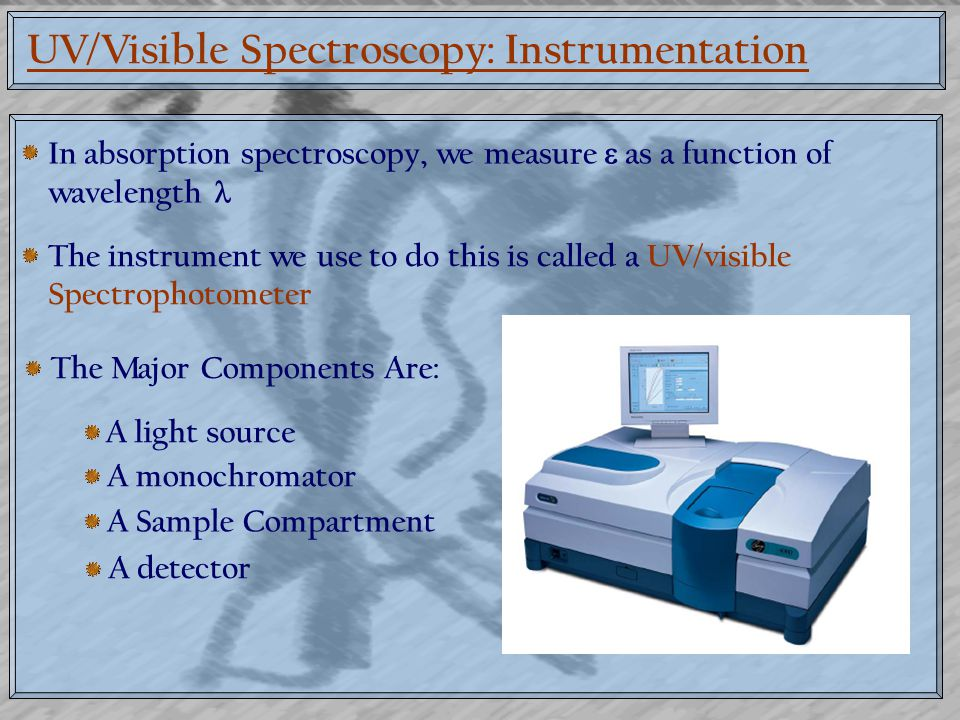 UV/Visible Spectroscopy: Instrumentation In absorption spectroscopy, we measure  as a function of wavelength The instrument we use to do this is called a UV/visible Spectrophotometer The Major Components Are: A light source A monochromator A detector A Sample Compartment