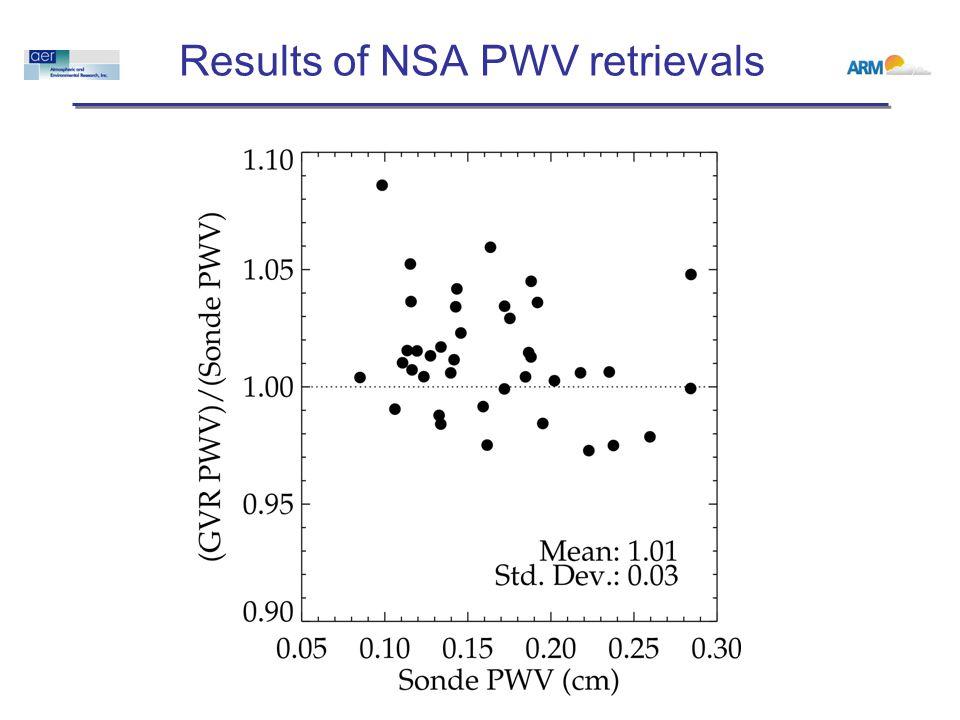 Results of NSA PWV retrievals