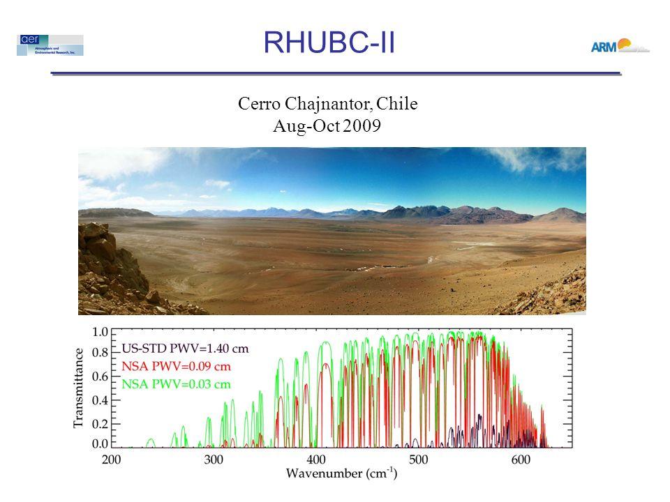 RHUBC-II Cerro Chajnantor, Chile Aug-Oct 2009
