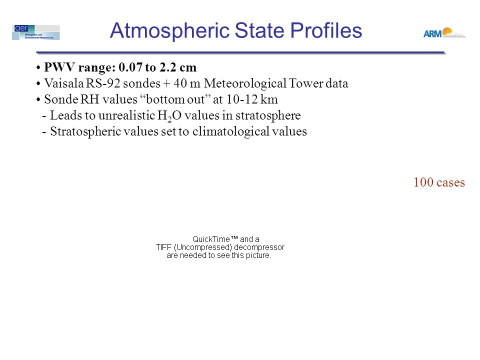 Atmospheric State Profiles PWV range: 0.07 to 2.2 cm Vaisala RS-92 sondes + 40 m Meteorological Tower data Sonde RH values bottom out at 10-12 km - Leads to unrealistic H 2 O values in stratosphere - Stratospheric values set to climatological values 100 cases
