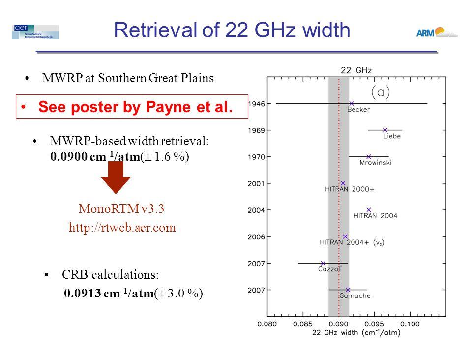 Retrieval of 22 GHz width MWRP-based width retrieval: 0.0900 cm -1 /atm(  1.6 %) MonoRTM v3.3 http://rtweb.aer.com CRB calculations: 0.0913 cm -1 /atm(  3.0 %) See poster by Payne et al.