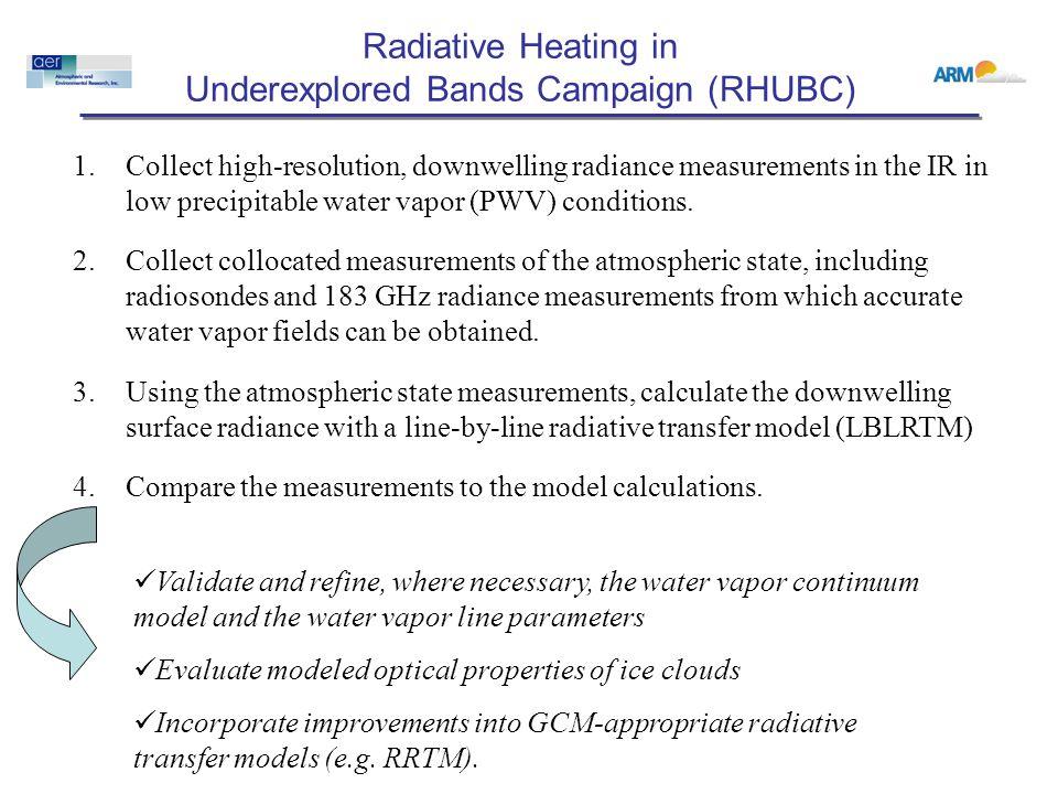 RHUBC-II (Expected PWV)