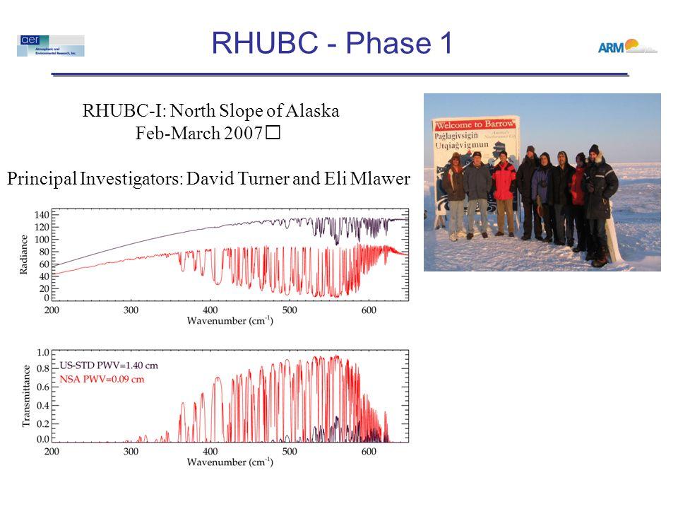 RHUBC - Phase 1 RHUBC-I: North Slope of Alaska Feb-March 2007 Principal Investigators: David Turner and Eli Mlawer