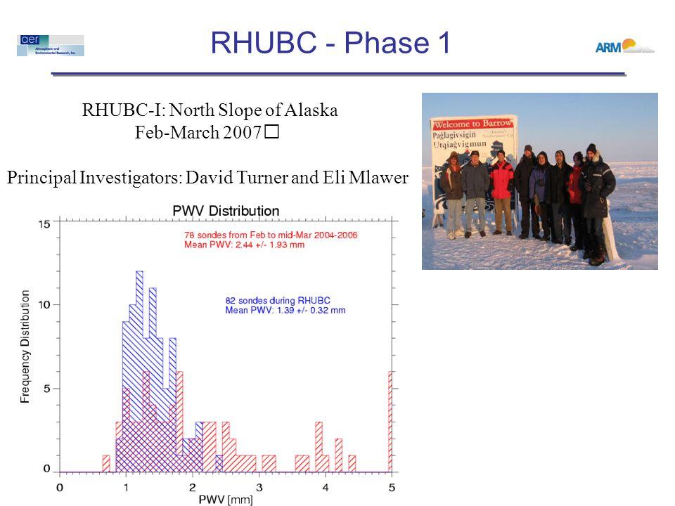 Key RHUBC Instruments Key Far-Infrared Radiance Instruments - AERI-ER (25 - 3.3 µm) - TAFTS (125 - 15 µm) PWV retrievals Key Water Vapor Instruments - Vaisala RS-92 radiosondes - GVR (183.31 GHz) - GSR (183.31 GHz) - MP-183 (183.31 GHz)