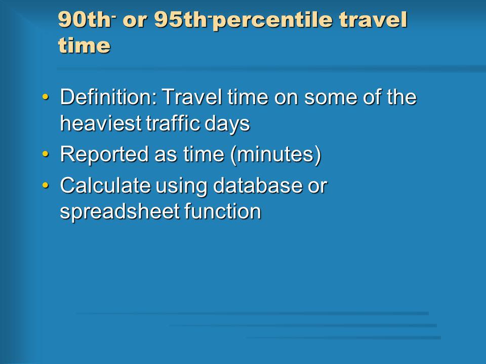 Understanding reliability SR 520 Eastbound Seattle, 4-7pm weekdays
