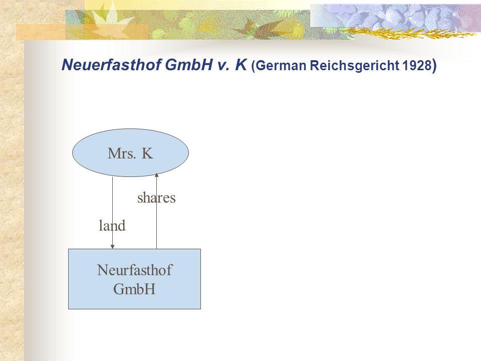 Neuerfasthof GmbH v. K (German Reichsgericht 1928 ) Mrs. K Neurfasthof GmbH land shares