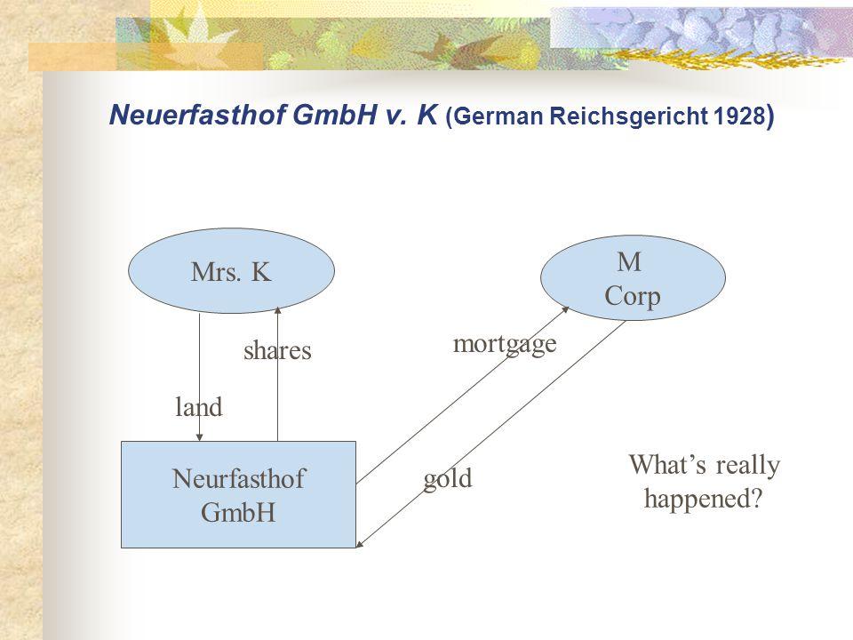 Neuerfasthof GmbH v. K (German Reichsgericht 1928 ) Mrs.