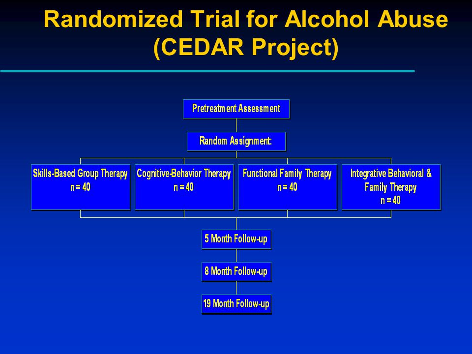 Randomized Trial for Alcohol Abuse (CEDAR Project)
