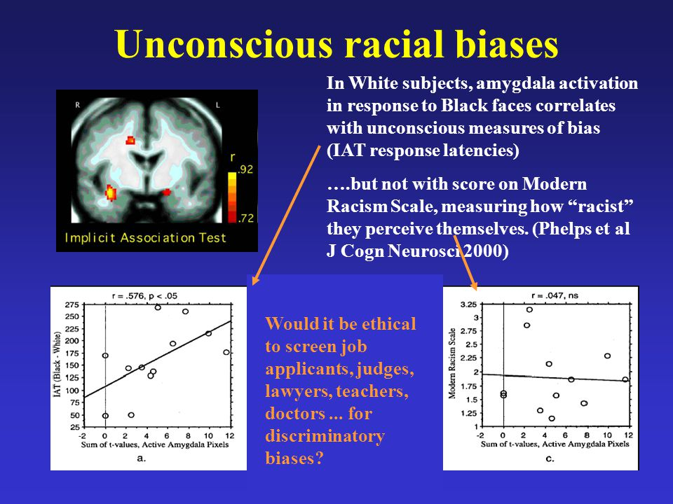 Unconscious racial biases In White subjects, amygdala activation in response to Black faces correlates with unconscious measures of bias (IAT response