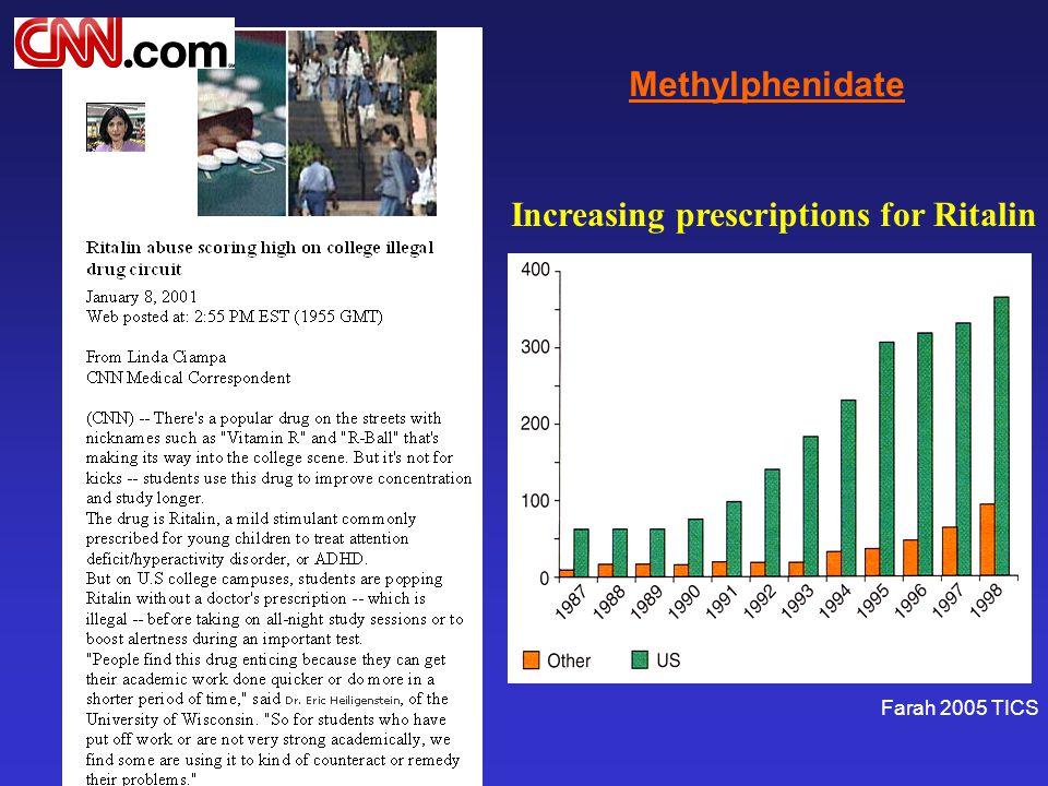 Increasing prescriptions for Ritalin Farah 2005 TICS Methylphenidate