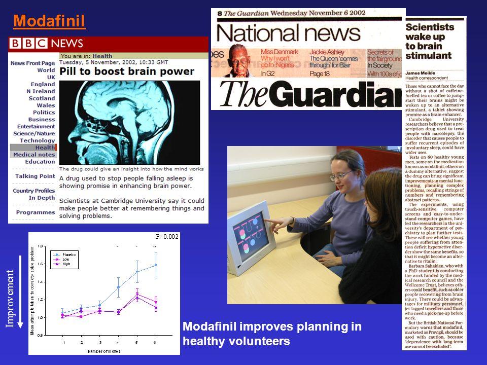 Modafinil Modafinil improves planning in healthy volunteers Improvement