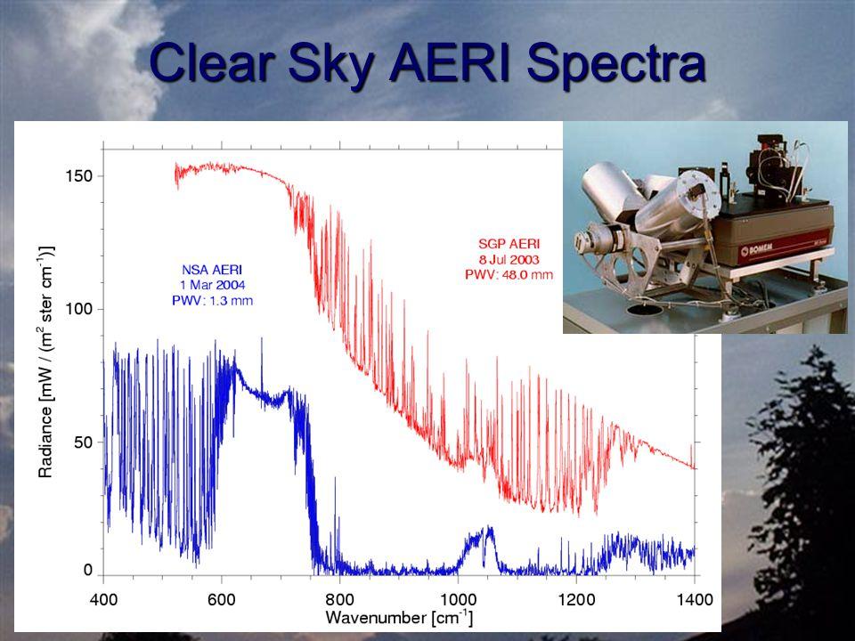 Clear Sky AERI Spectra