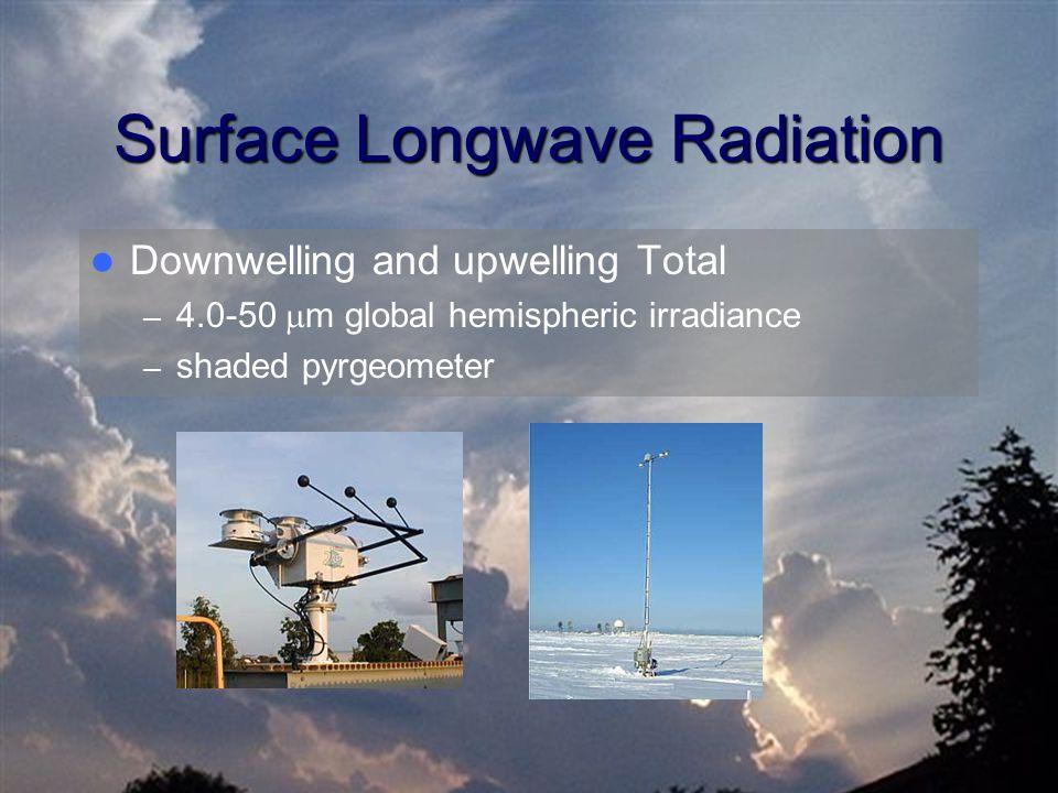 Surface Longwave Radiation Downwelling and upwelling Total – 4.0-50  m global hemispheric irradiance – shaded pyrgeometer