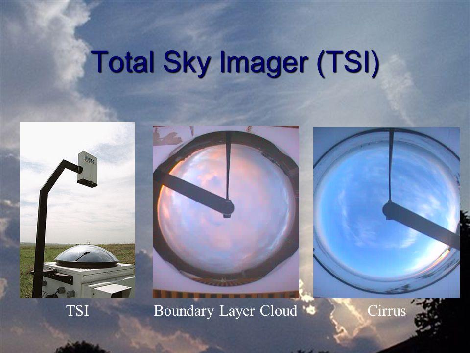 Total Sky Imager (TSI) TSIBoundary Layer CloudCirrus