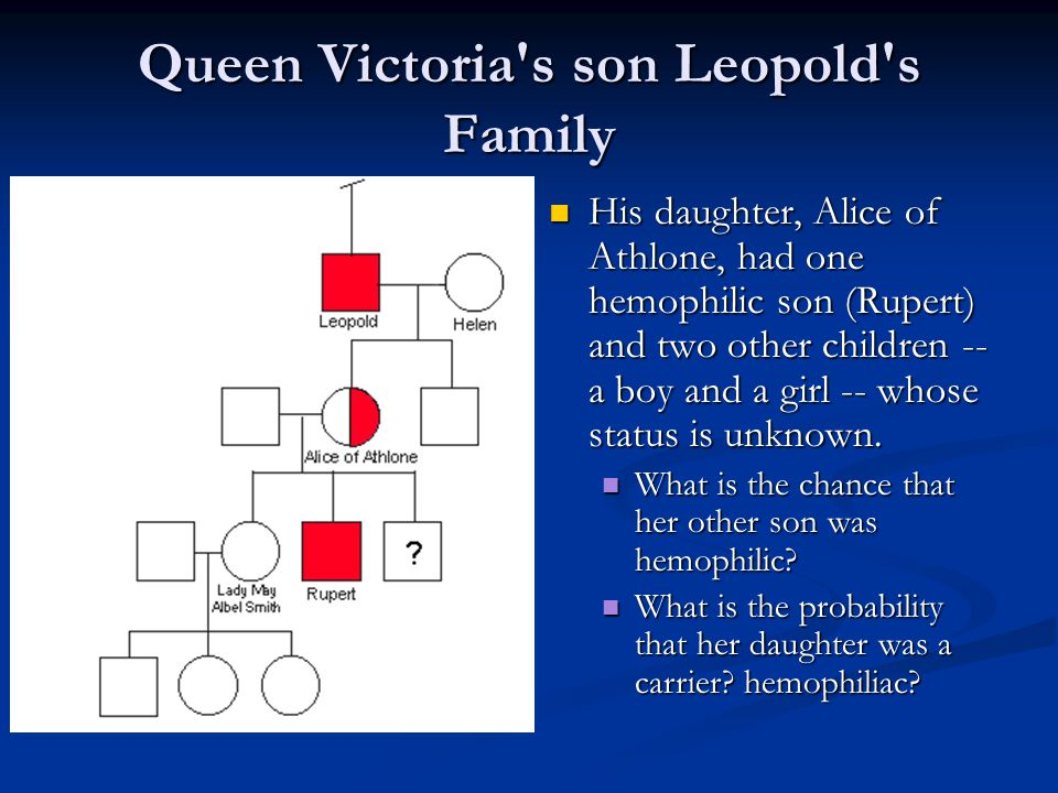 Queen Victoria s son Leopold s Family His daughter, Alice of Athlone, had one hemophilic son (Rupert) and two other children -- a boy and a girl -- whose status is unknown.