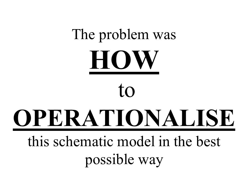 The problem was HOW to OPERATIONALISE this schematic model in the best possible way