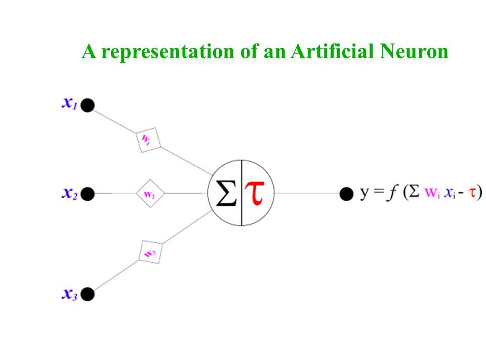 A representation of an Artificial Neuron
