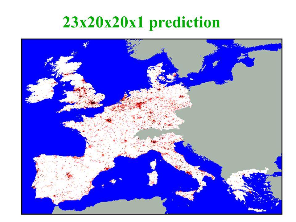 23x20x20x1 prediction