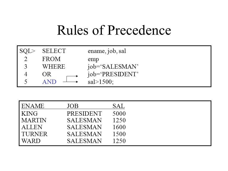 Rules of Precedence SQL>SELECTename, job, sal 2FROMemp 3WHEREjob='SALESMAN' 4ORjob='PRESIDENT' 5ANDsal>1500; ENAMEJOBSAL KINGPRESIDENT5000 MARTINSALESMAN1250 ALLENSALESMAN1600 TURNERSALESMAN1500 WARDSALESMAN1250