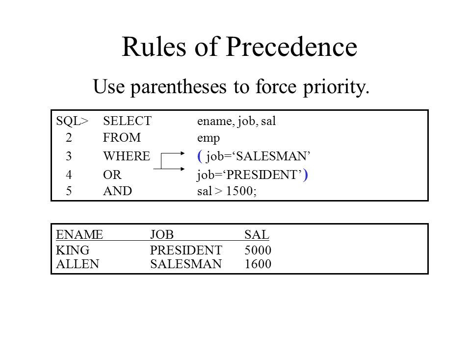 Rules of Precedence Use parentheses to force priority.