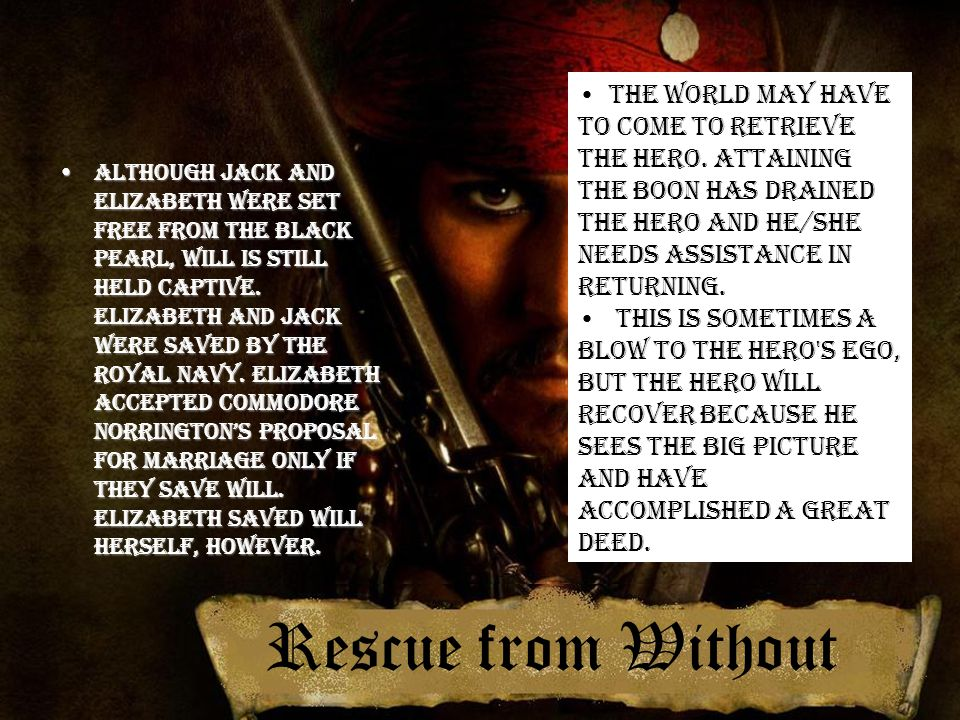 Rescue from Without Although Jack and Elizabeth were set free from the Black Pearl, Will is still held captive.