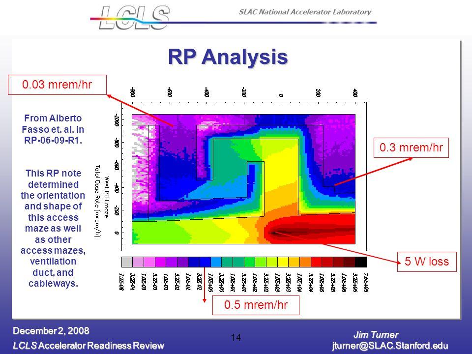 Jim Turner LCLS Accelerator Readiness Review jturner@SLAC.Stanford.edu December 2, 2008 14 RP Analysis 0.3 mrem/hr 0.03 mrem/hr 5 W loss 0.5 mrem/hr From Alberto Fasso et.