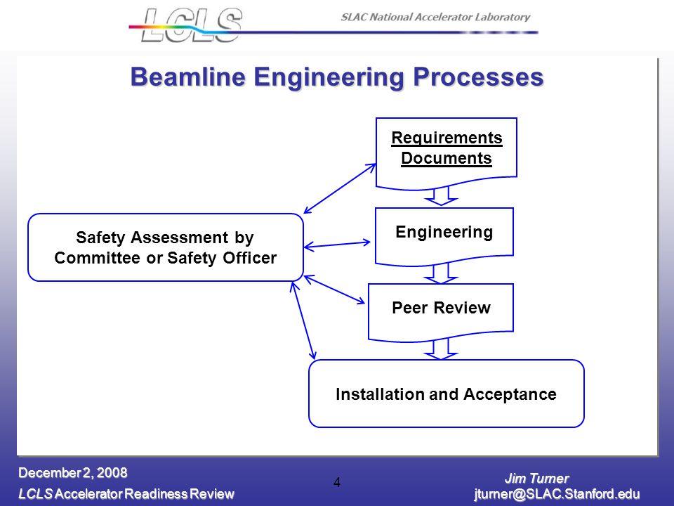 Jim Turner LCLS Accelerator Readiness Review jturner@SLAC.Stanford.edu December 2, 2008 4 Beamline Engineering Processes Peer Review Safety Assessment