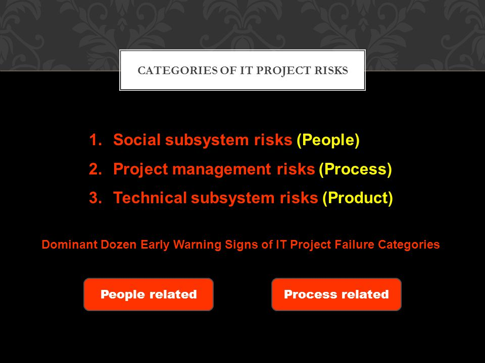 THE RISE OF PROJECT MANAGEMENT IN MODERN BUSINESS OPERATIONS Leach's Observation : the quantitative evaluations of past projects indicate that as many as 30% of projects are cancelled before completion and surviving projects usually fail to deliver the full initial project scope or incur cost and time overruns, points to the need to understand how to manage for project success.