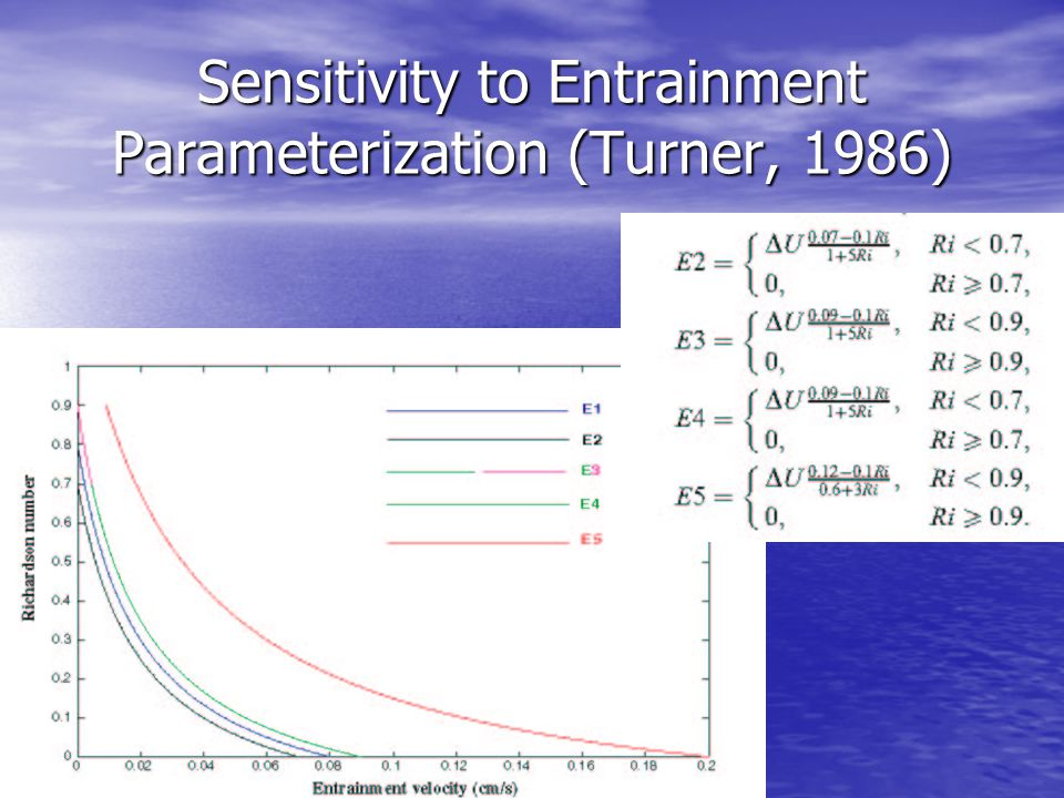Sensitivity to Entrainment Parameterization (Turner, 1986)