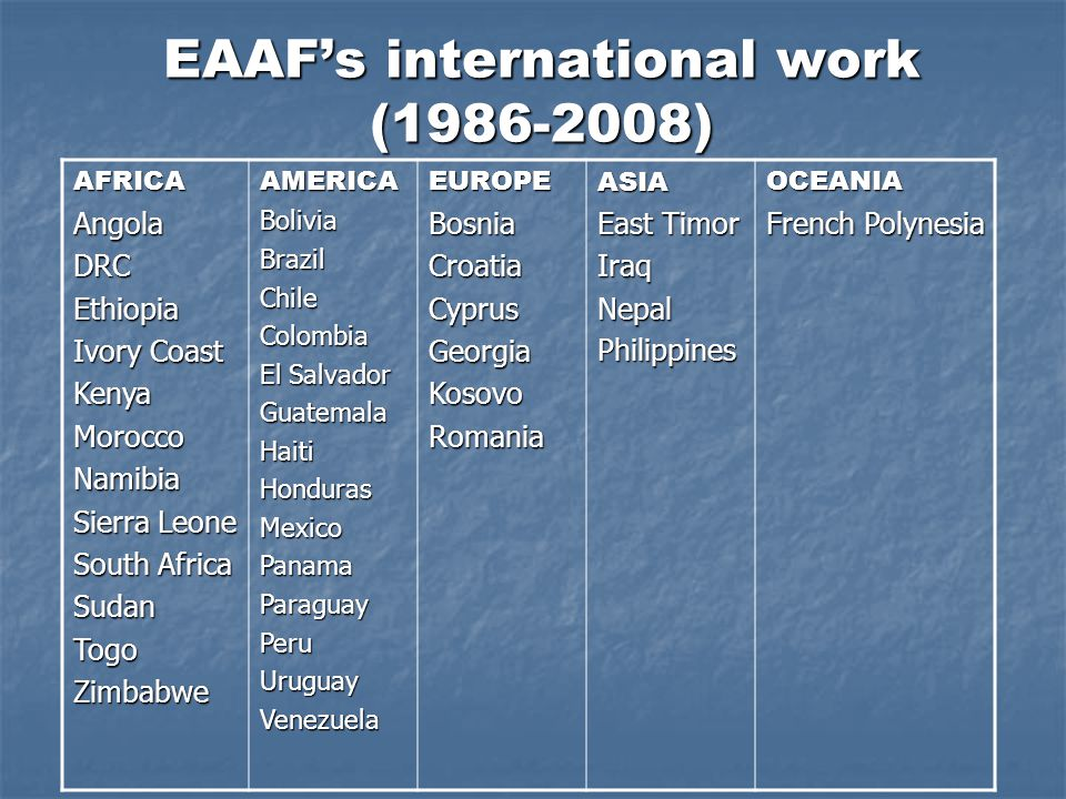 EAAF's international work (1986-2008) AFRICAAngolaDRCEthiopia Ivory Coast KenyaMoroccoNamibia Sierra Leone South Africa SudanTogoZimbabweAMERICABoliviaBrazilChileColombia El Salvador GuatemalaHaitiHondurasMexicoPanamaParaguayPeruUruguayVenezuelaEUROPEBosniaCroatiaCyprusGeorgiaKosovoRomaniaASIA East Timor IraqNepalPhilippinesOCEANIA French Polynesia