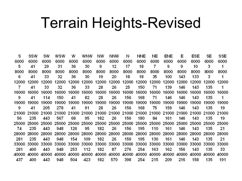 Terrain Heights-Revised