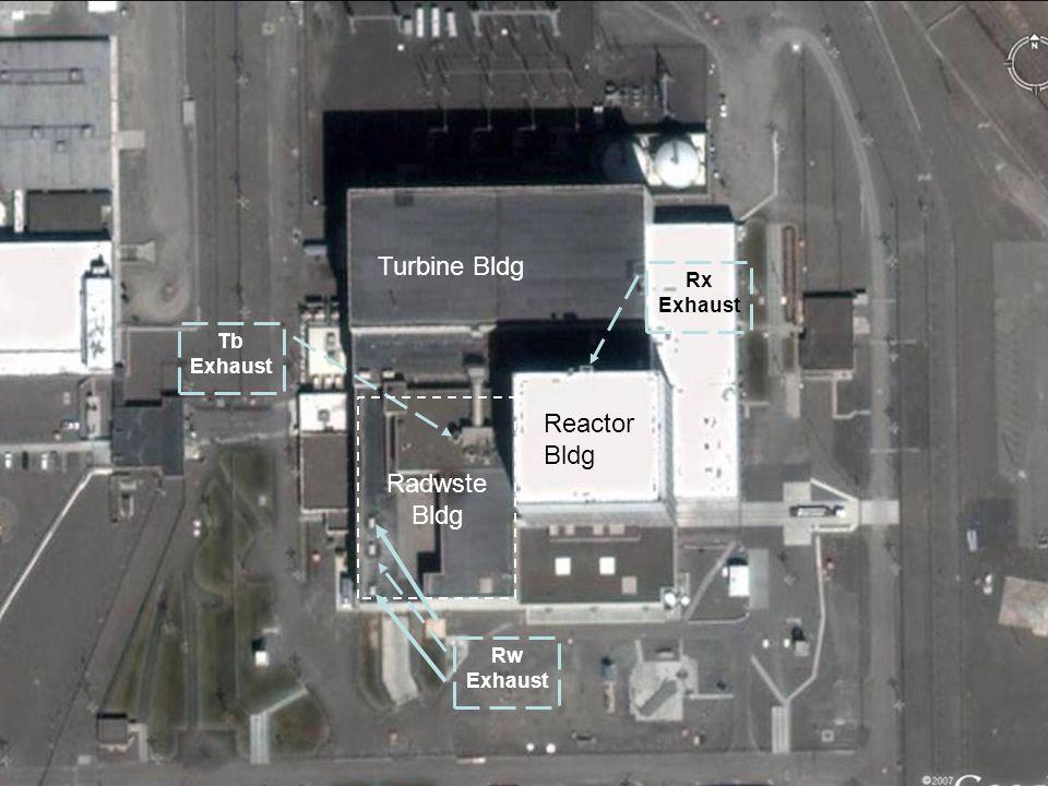 Rx Exhaust Tb Exhaust Rw Exhaust Turbine Bldg Reactor Bldg Radwste Bldg