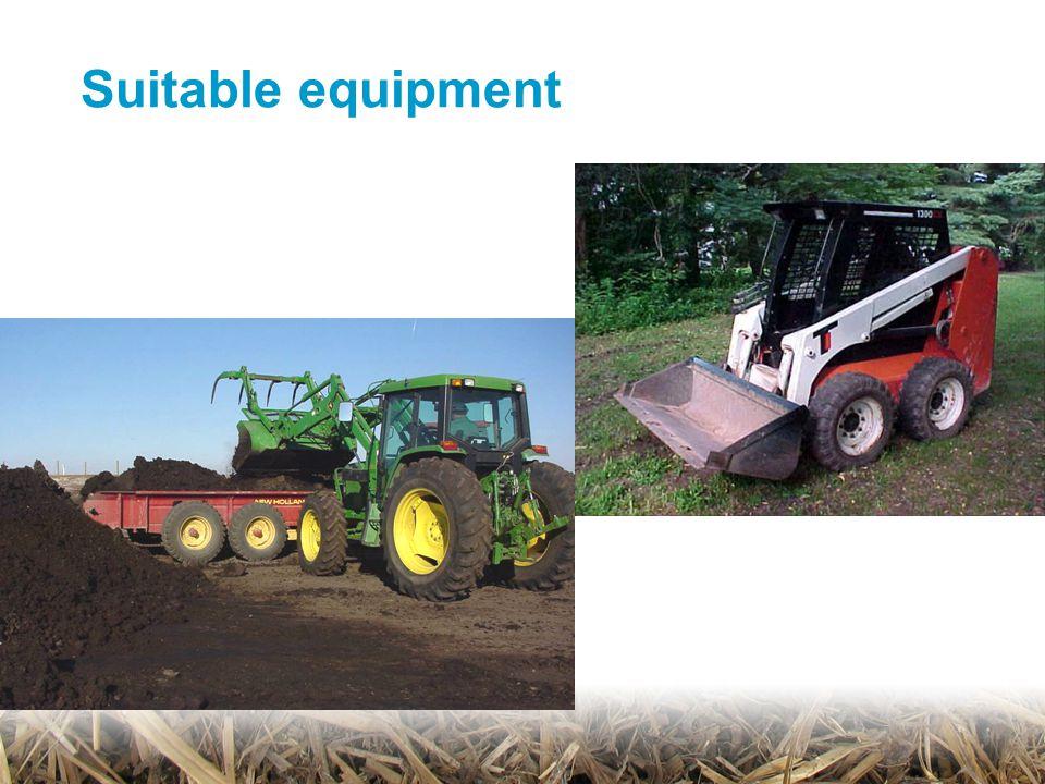 Suitable equipment