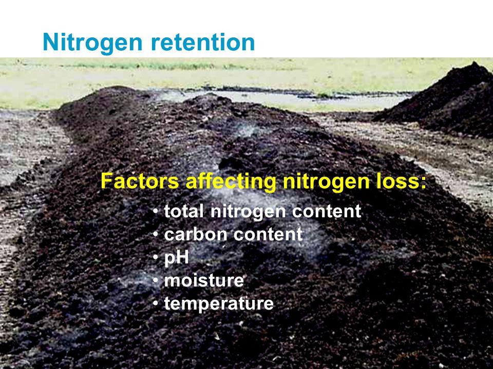 Factors affecting nitrogen loss: total nitrogen content carbon content pH moisture temperature Nitrogen retention